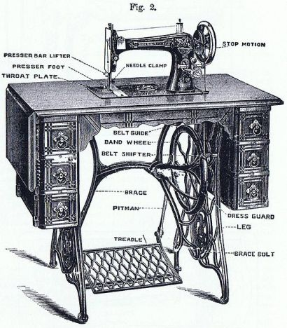 Singer model 27, drawing of treadle table from instruction manual